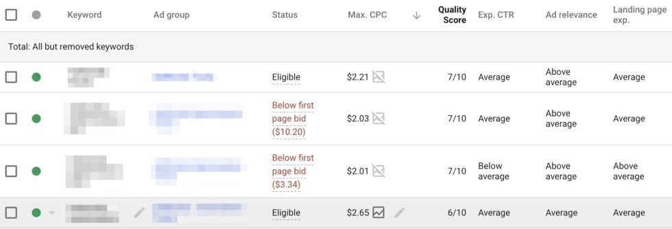 Enable Quality Score columns to see the score next to each keyword