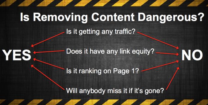 Is Removing Content Dangerous