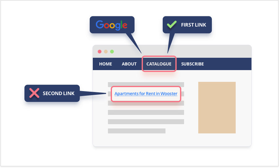 How to Audit Your Internal Links