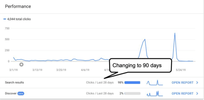 Google Search Console Now Shows 90 Days of Search & Discover Data
