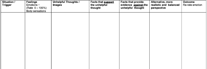 Thought-Sheet