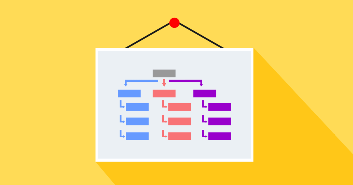 7 Reasons Why an HTML Sitemap Is a Must-Have