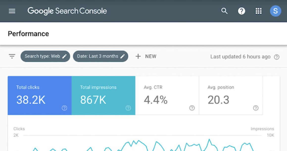 Google Search Console to Report on Data Related to Product Rich ...