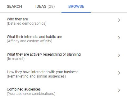 Google Quietly Rolls Out Combined Audience Targeting for Search Campaigns