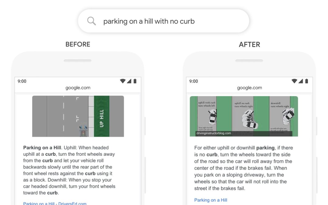 Google Featured Snippets: A 2020 SEO Guide
