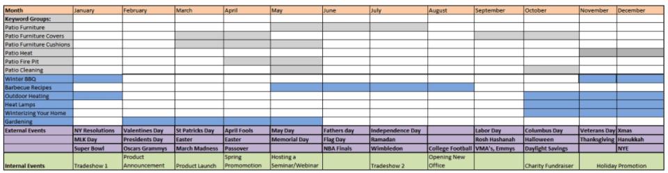 seo seasonality calendar
