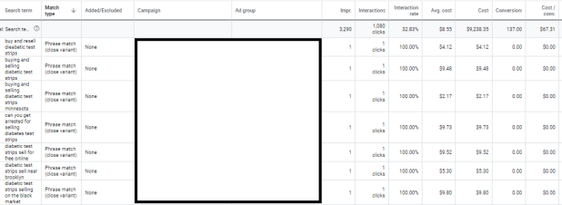 Search terms report showing expensive unnecessary queries