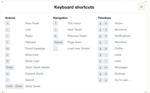 Raccourcis clavier de Twitter
