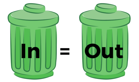 2 trash cans: garbage in garbage out