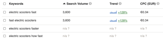 screenshot table keyword data keywordtool.io for 4 english keywords with missing values - SEJ