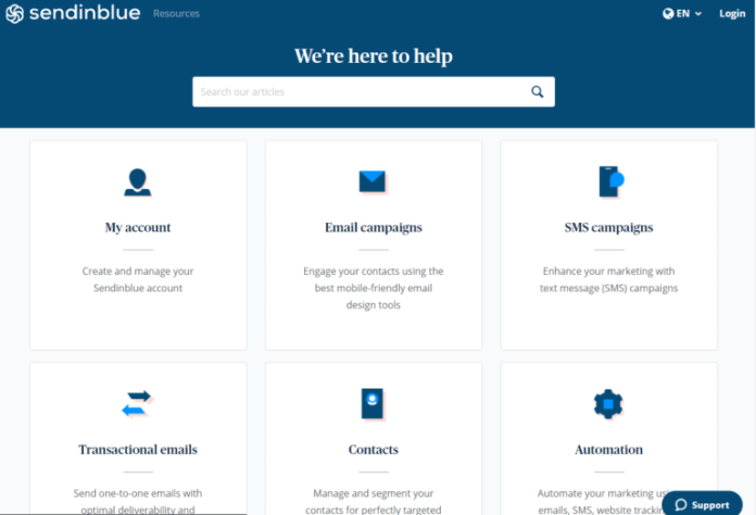25 of the Best Examples of Effective FAQ Pages