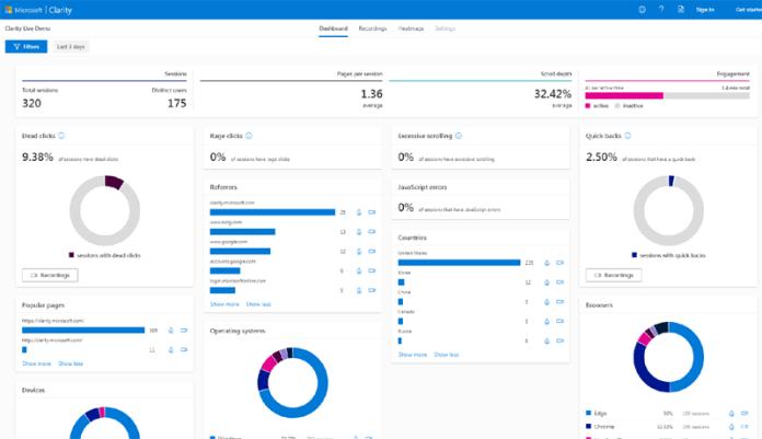 "Screenshot of the Microsoft Clarity ""Insights"" dashboard"