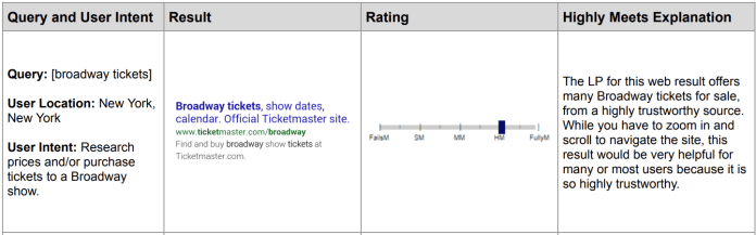 Quality Rater Guidelines UX Section 13.3.1