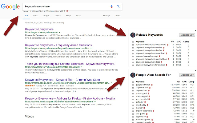Using Keywords Everywhere extension for search.