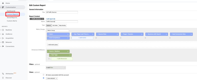 Custom reports on Google Analytics.