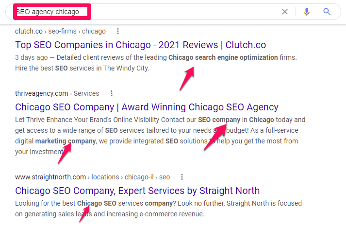 SERP results for