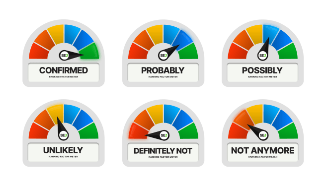 Google Ranking Factor Meter