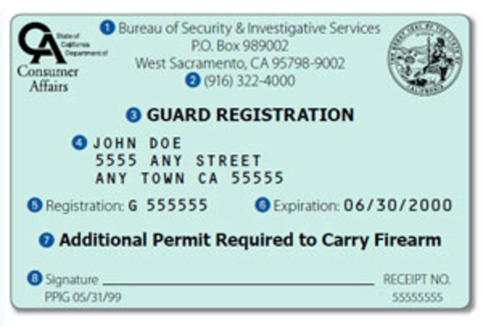Security Guard License California