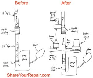 Battery Backup Sump Pump Installation Instructions  Share