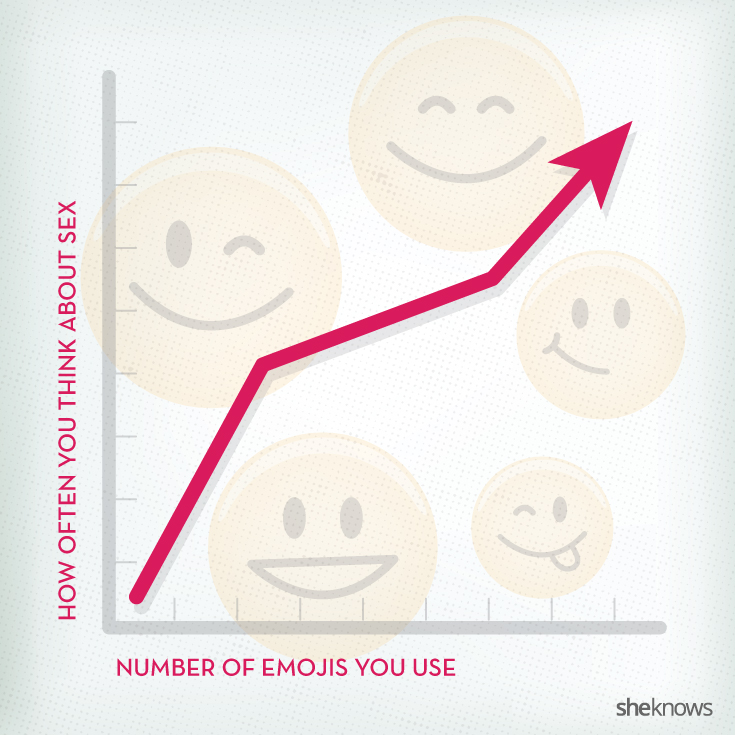 emoji use and sex life