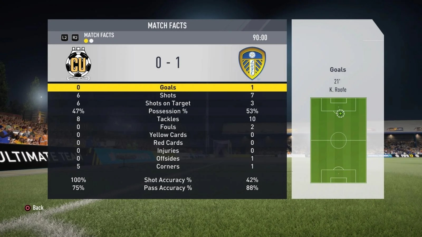 FIFA 17 Predicts Roofe Sends Leeds United Into FA Cup