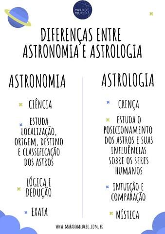quadro de diferenças entre astronomia e astrologia