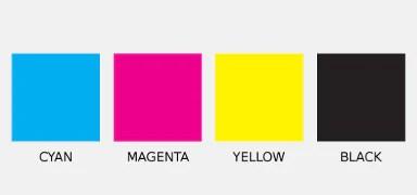 Colour Graph