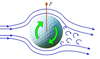 magnus-effect-golf