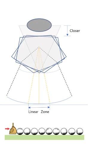 parabola action smart putter