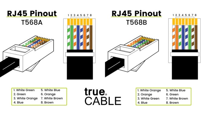 diagram ethernet cable wiring diagram t568b full version hd