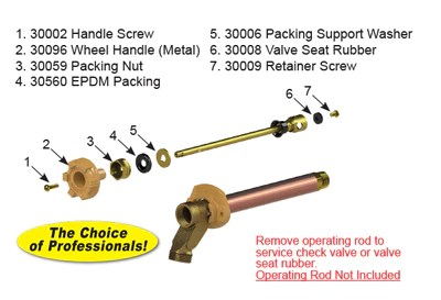 woodford faucet repair kits with