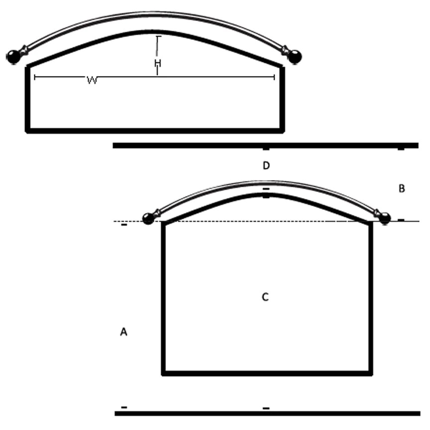 custom arch eyebrow window rods