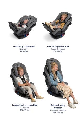 Different riding positions for the Nuna Exec