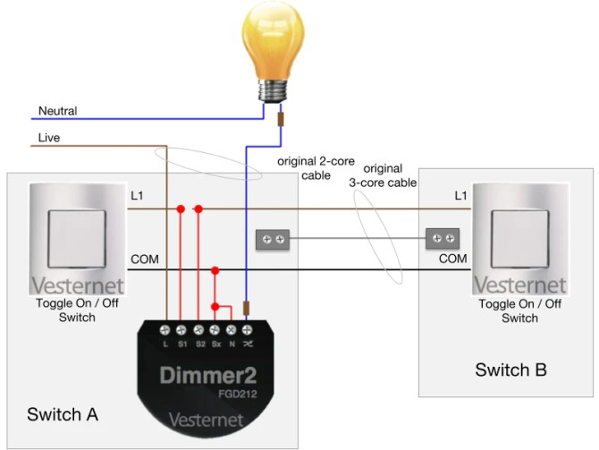 apnt137  standard 2way lighting circuit using fibaro