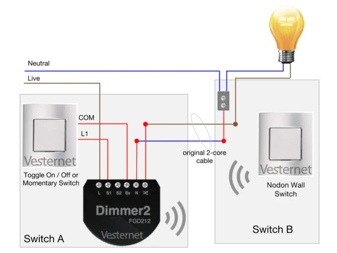 apnt145  alternate 2way lighting circuit with neutral