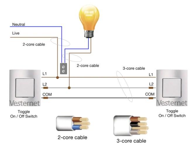 apnt143  standard 2way lighting circuit with neutral