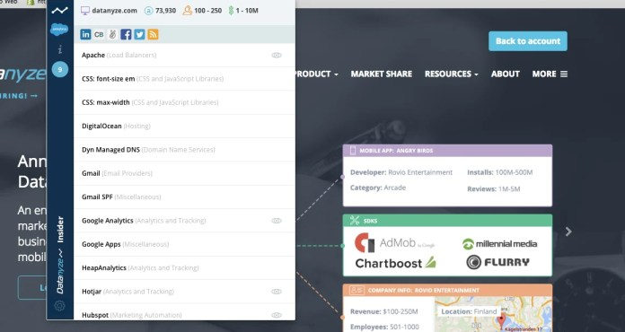 datanyze insider business development