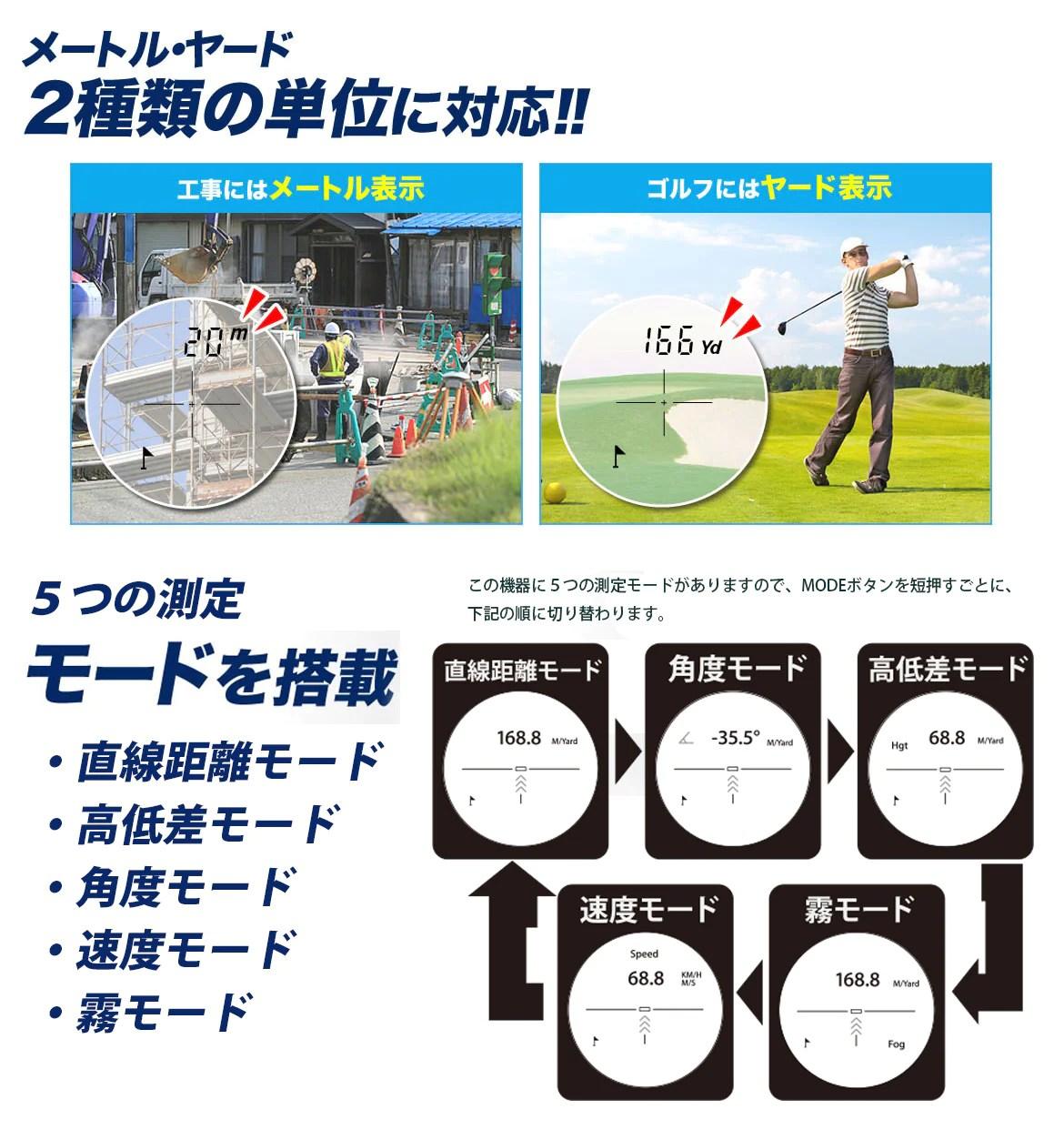 ゴルフ 距離計 レーザー