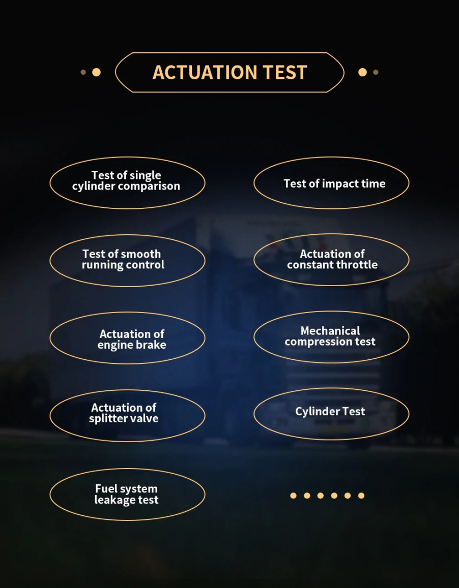 Actuation Test