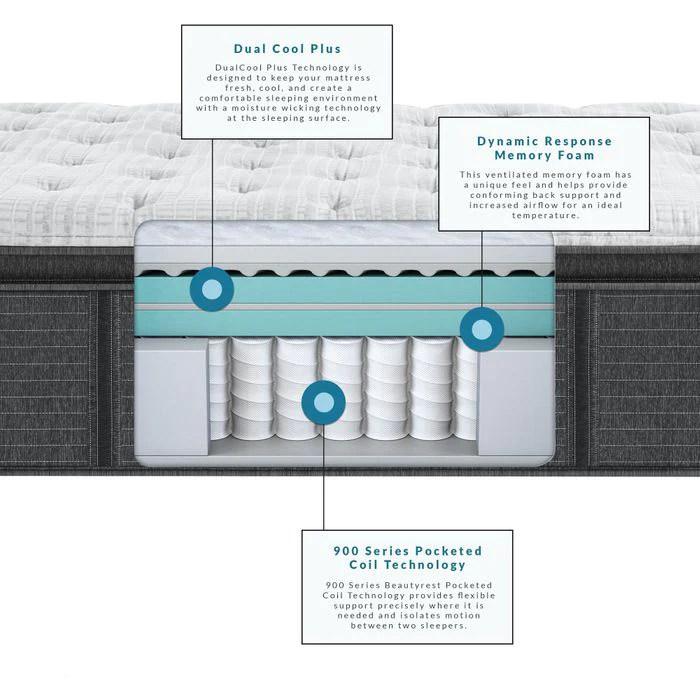 beautyrest silver plush pillow top mattress online
