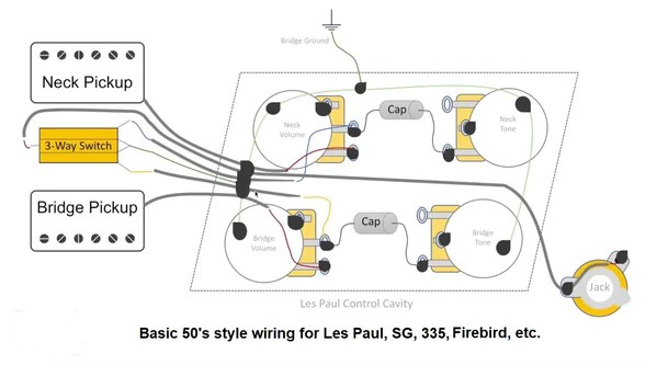wiring harness for gibson les paul  50's style with push/pull pots