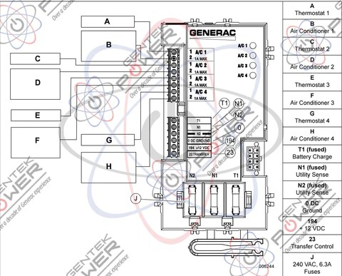 "generac generator parts – tagged ""transfer switch parts"
