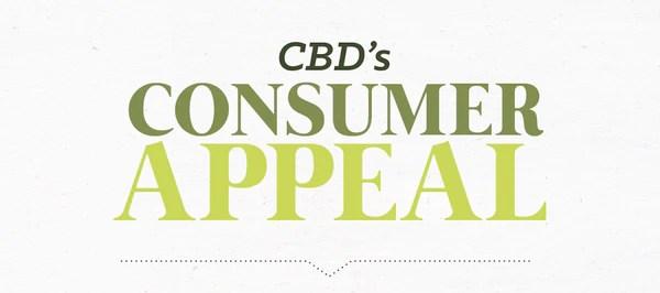 CBD oil appeal