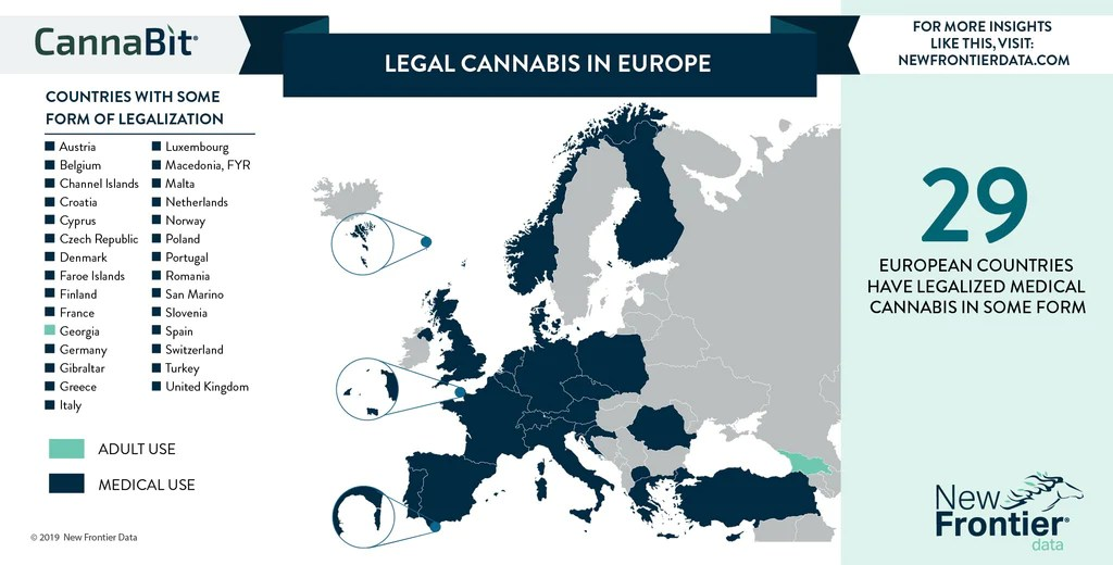 An Infographic showing the legal status of Cannabis in Europe.