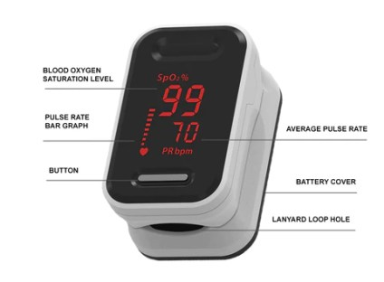finger pulse oximeter,best pulse oximeter,spo2 monitor, oxygen saturation monitor, finger oxygen sensor, best finger pulse oximeter, finger oxygen sensor