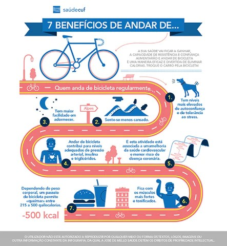 Gráfico com 7 benefícios de andar de bicicleta