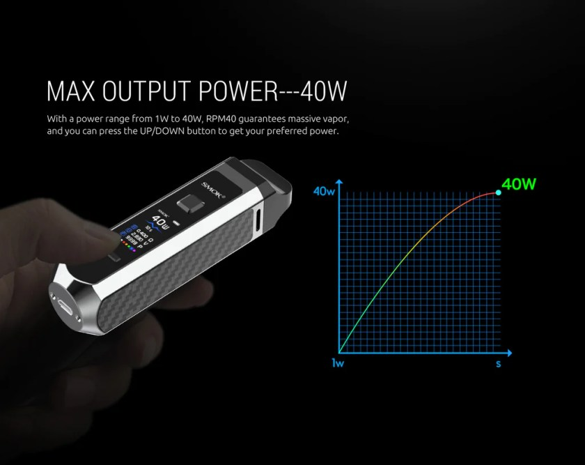 Smok RPM 40 Vape Pod System VW Starter Kit 40W Max Output Power