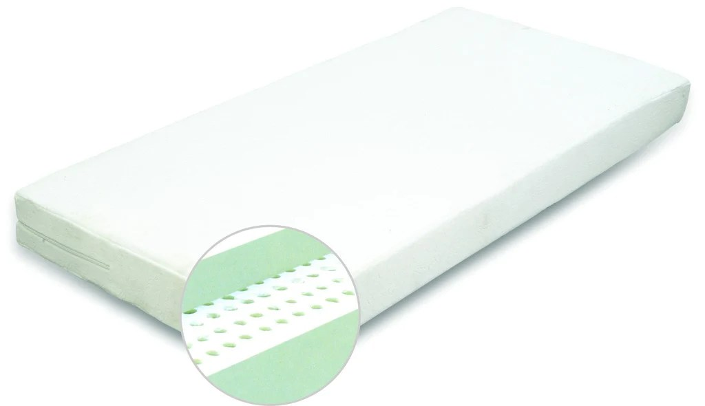 springwel mattress natural latex foam