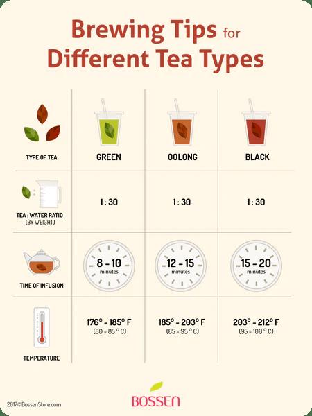 Making The Perfect Cup Of Milk Tea At A Bubble Tea Shop