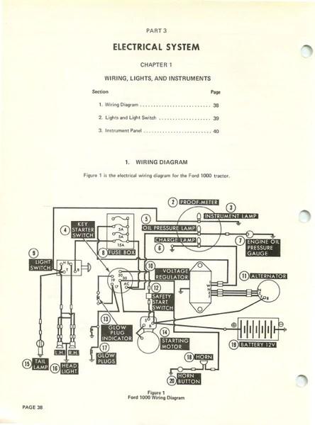 Ford 1000 Tractor  Repair Manual